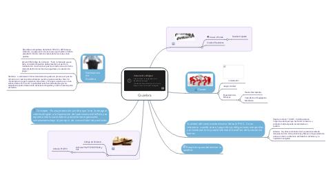 Mind Map: Quiebra