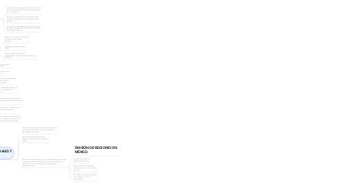 Mind Map: TEORÍAS  ECONÓMICAS