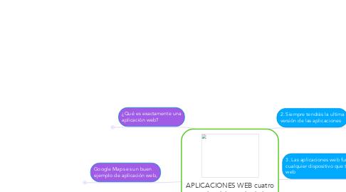 Mind Map: APLICACIONES WEB cuatro ventajas del mundo de las aplicaciones web: