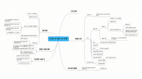 Mind Map: 짐 콜린스의 위대한 기업 분석론