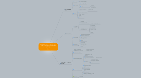 """Mind Map: """"The DWDS corpus: A reference corpus for the German language of the 20th century"""" Alexander Geyken – Jan. 2006"""