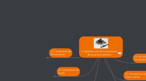 Mind Map: Identificación de Conectores y Técnicas de Conexión