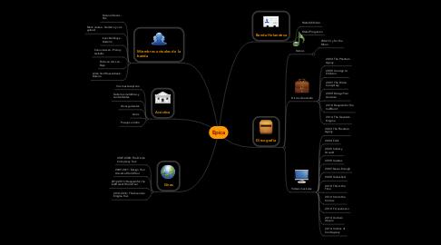 Mind Map: Epica