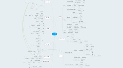 Mind Map: 丸山  学