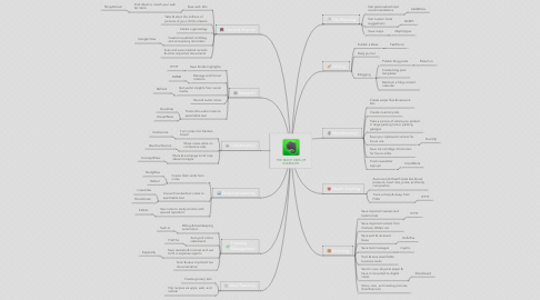 Mind Map: THE MANY USES OF EVERNOTE