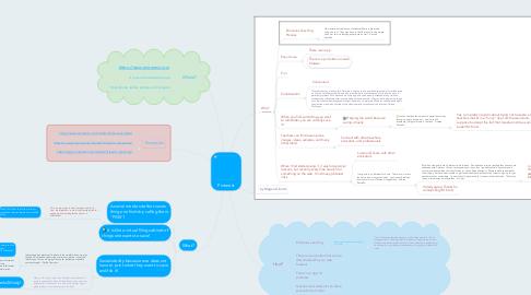 Mind Map: Pinterest