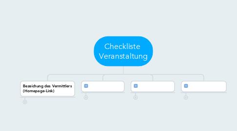 Mind Map: Checkliste  Veranstaltung