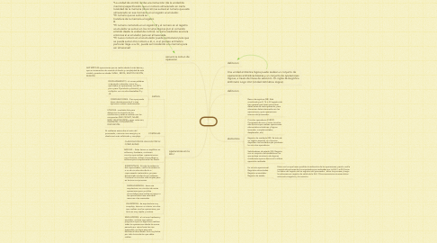 Mind Map: ALU