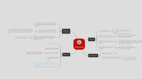 Mind Map: Kidspiration
