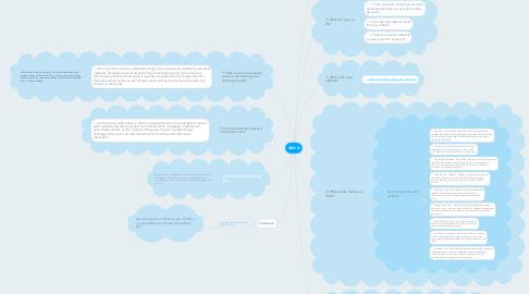 Mind Map: dlvr.it