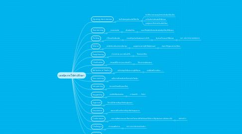 Mind Map: เทคนิคการให้คำปรึกษา
