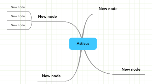 Mind Map: Atticus