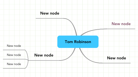 Mind Map: Tom Robinson