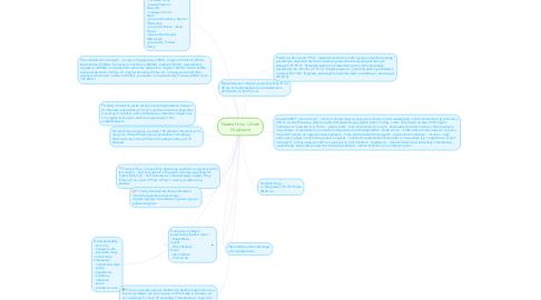 Mind Map: Nazwa firmy: Uliczni Grajkowie