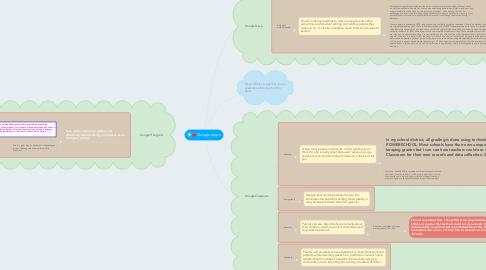 Mind Map: Google Apps