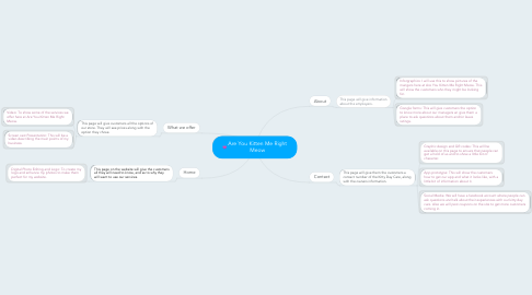 Mind Map: Are You Kitten Me Right Meow