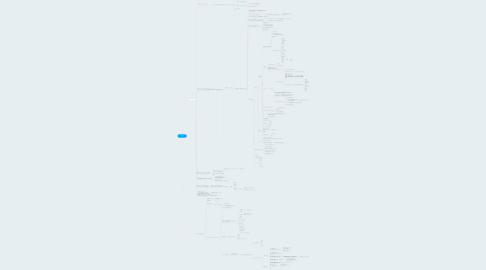 Mind Map: コンセプト