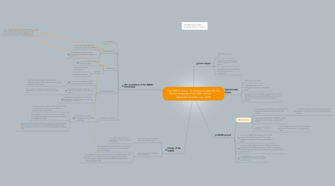 Mind Map: The DWDS corpus : A reference corpus for the German language of the 20th century           Alexander Geyken – Jan. 2006