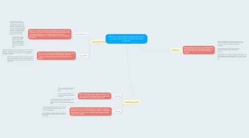 Mind Map: Students understand and apply prepositions correctly, and are able to self-correct when prompted.