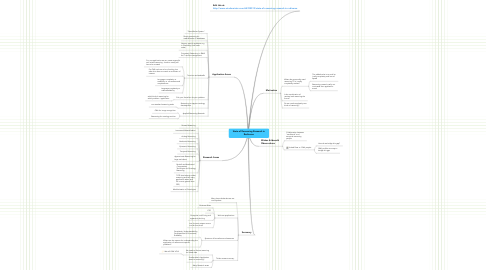 Mind Map: State of Reasoning Research in