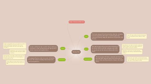 Mind Map: Raising Hale