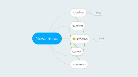 Mind Map: Nowa mapa