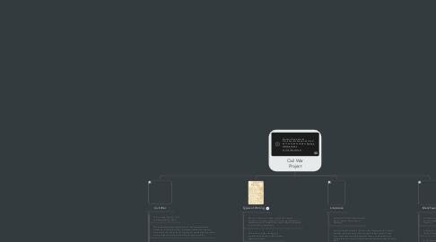 Mind Map: Civil War Project