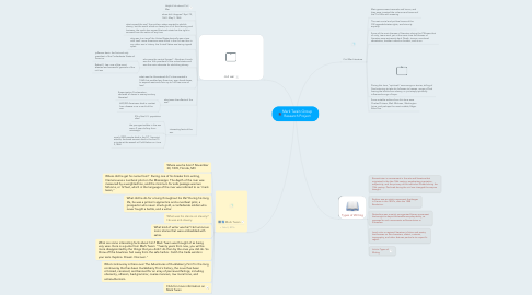 Mind Map: Mark Twain Group Research Project