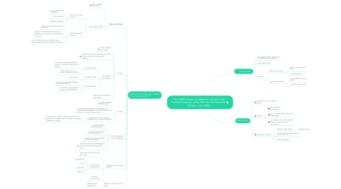 Mind Map: The DWDS corpus: A reference corpus for the German language of the 20th century Alexander Geyken – Jan. 2006