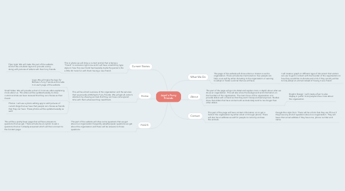 Mind Map: Jayni's Furry Friends