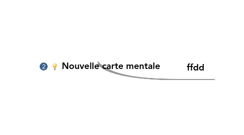 Mind Map: Nouvelle carte mentale