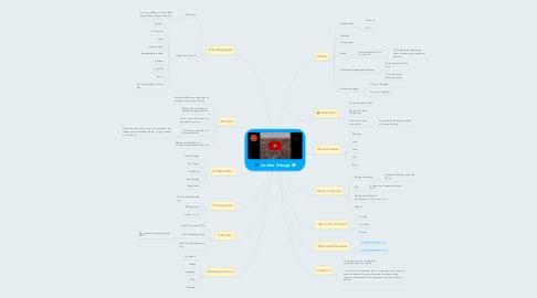 Mind Map: Archie Shepp