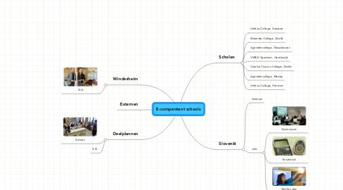 Mind Map: E-compentent schools