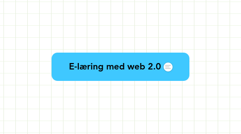 Mind Map: E-læring med web 2.0