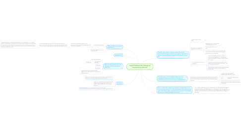 Mind Map: Legal Guidance for Change of Placement in Schools