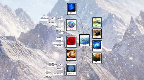 Mind Map: 923共同信息