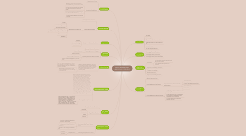 Mind Map: ETCV  530 Multimedia Applications in Education