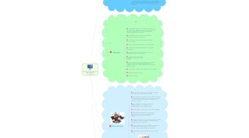 Mind Map: RECURSOS DIGITALES PARA EL APRENDIZAJE EN ODONTOLOGÍA
