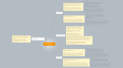 Mind Map: Cognitive Development  Theories