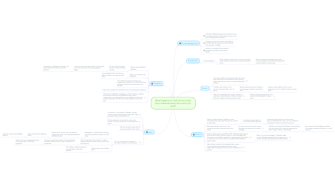 Mind Map: What happens to Tajik women when their husbands leave the country for work?