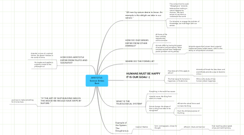 Mind Map: ARISTOTLE: Science Strikes Back