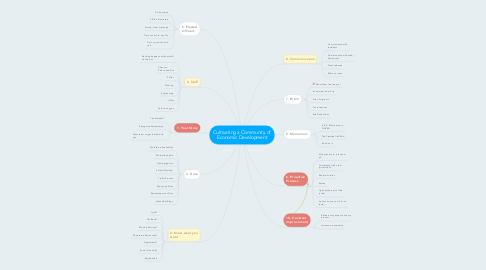 Mind Map: Cultivating a Community of Economic Development