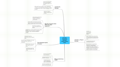 Mind Map: Aristotle's Purposeful Universe- Science Strikes Back!