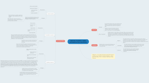 Mind Map: MEETING STUDENTS' NEEDS DIFFERENTIATION STRATEGIES