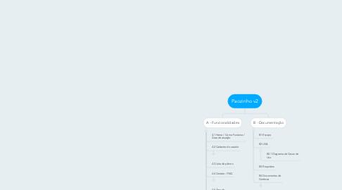 Mind Map: Paozinho v2