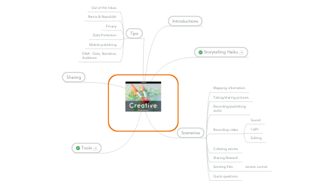 Mind Map: Creative Presentation Tools