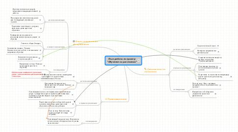 """Mind Map: План работы по проекту """"Обучение на расстоянии"""""""