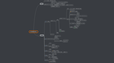 Mind Map: 教科書開発委員会