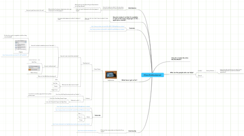 Mind Map: iPhone/iPad Development