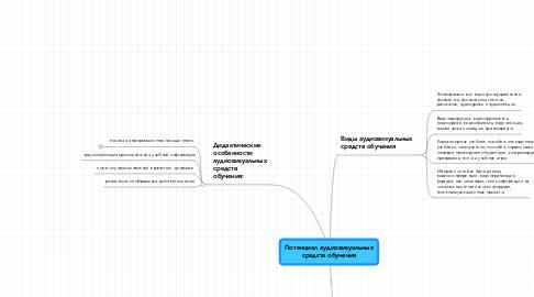 Mind Map: Потенциал аудиовизуальныхсредств обучения